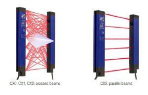 Area sensors micro detectors